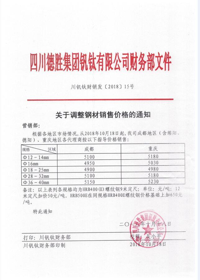 澳门mg游戏集团钒钛有限公司10月18日钢材销售指导价