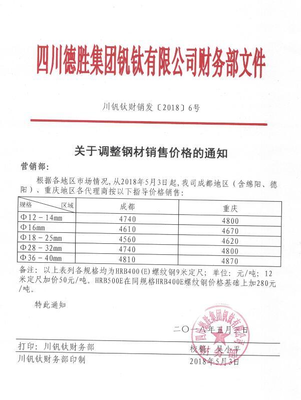 澳门mg游戏集团钒钛有限公司5月3日钢材销售指导价